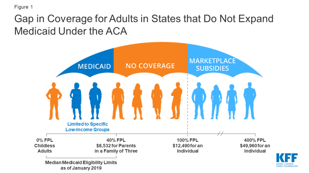 Your Uninsured Patient Population Is Expanding — Jackson ...